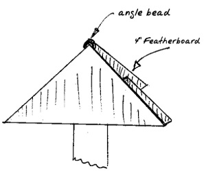 Bird-Table-Roof
